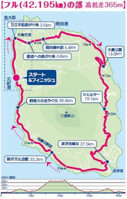 第4回伊豆大島マラソン!腸脛靭帯炎の再発でつらく苦しい42.195kmに。その6