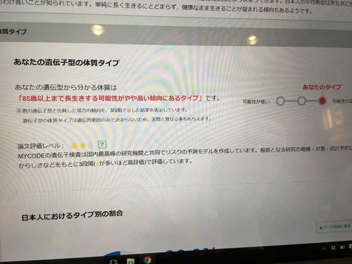 マイコードで遺伝子検査。東京都民と神奈川県民は8月末まで4割引!