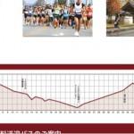 今日はこれから大田原マラソンです。作戦は、ゆっくり急げ!
