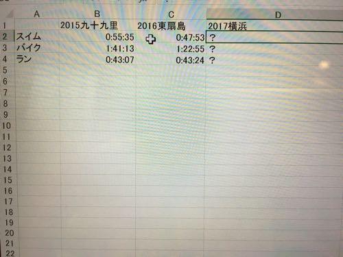 明日は横浜トライアスロン。限界への挑戦!