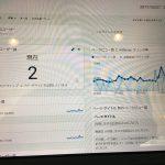 このブログも6万PVを突破しました。継続は力なり。
