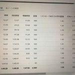 バラモンキング2017完走記その19~泳ぎ切ったよ~