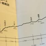 第25回ハセツネCUP完走レポート⑤~入山峠から醍醐丸まで~