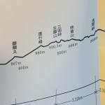 第25回ハセツネCUP完走レポート⑥~醍醐丸から浅間峠まで~
