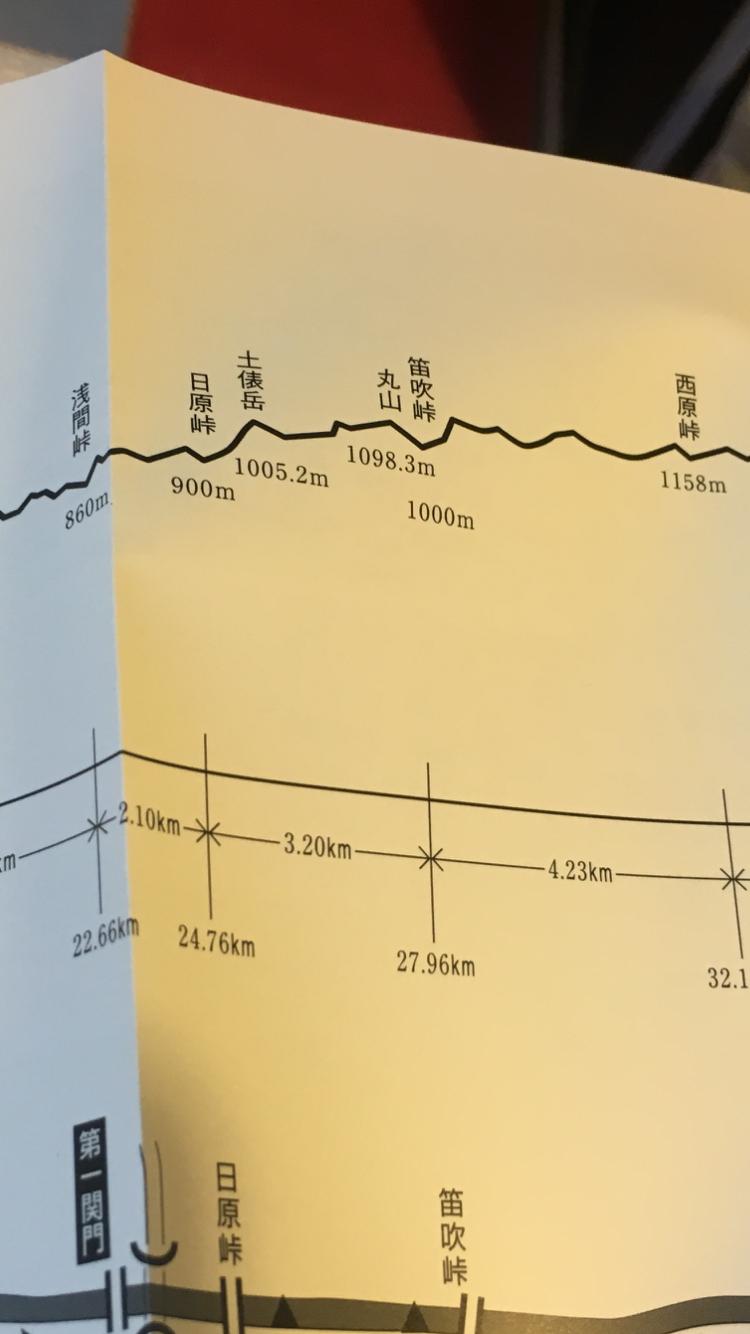 第25回ハセツネCUP完走レポート⑦~浅間峠から三頭山まで~