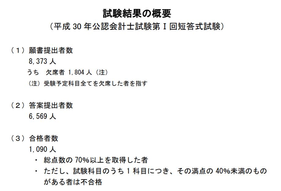 【会計士受験生】平成30年第Ⅰ回短答式試験、合格だった人へ。
