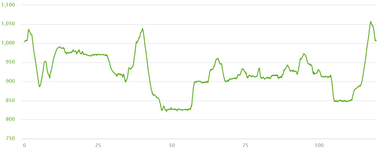 第28回チャレンジ富士五湖ウルトラマラソン118kmの部~完走記⑬第七関門からゴールまで