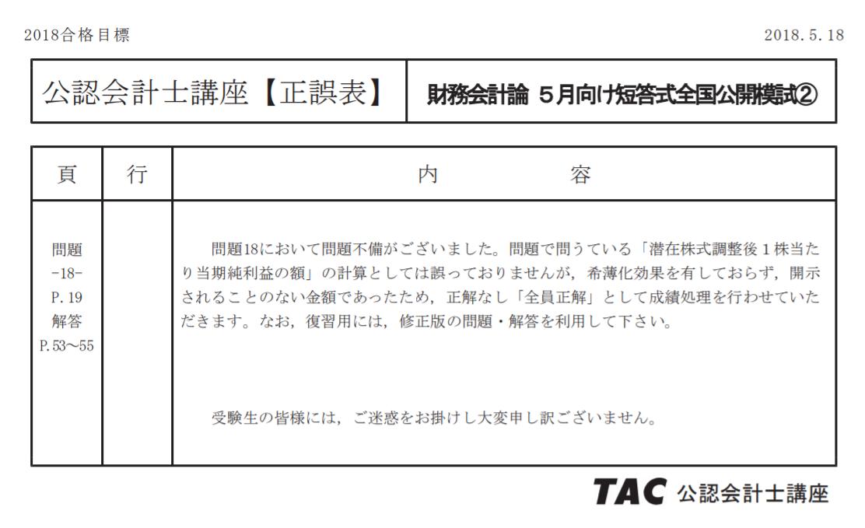 TACの2018年5月短答向け全国模試に正誤があります(財務会計論)。